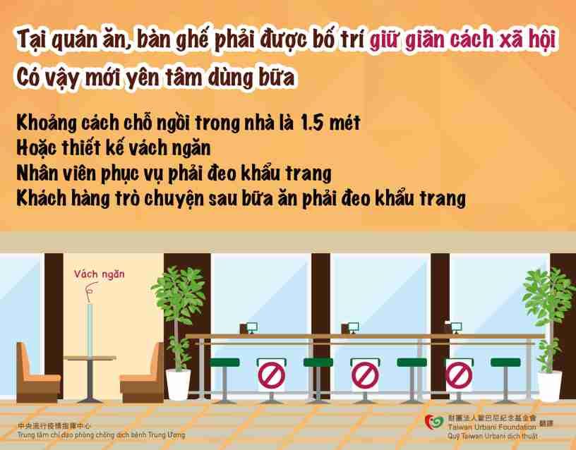 餐廳座位規劃社交距離(越南語)